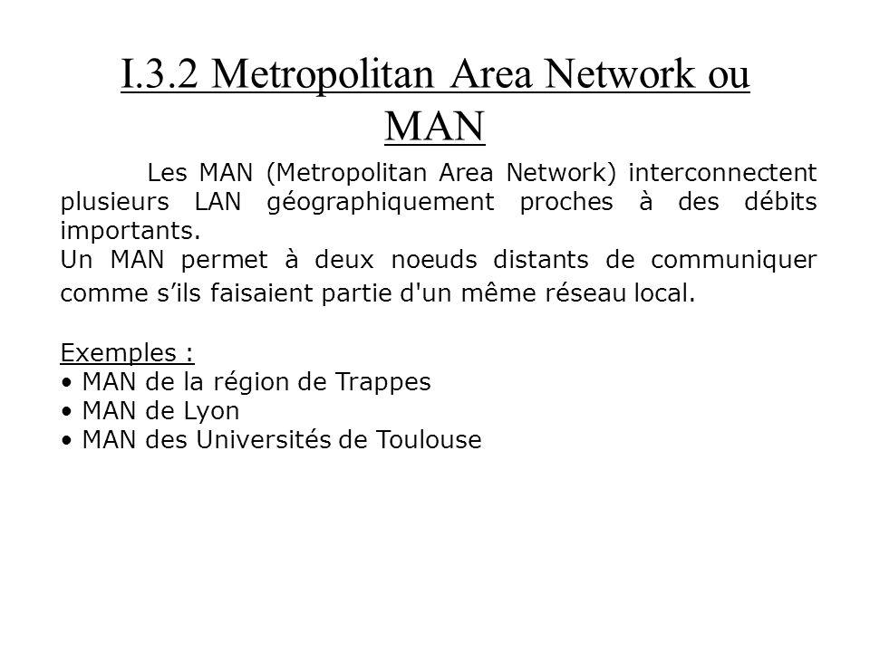 I.3.2 Metropolitan Area Network ou MAN