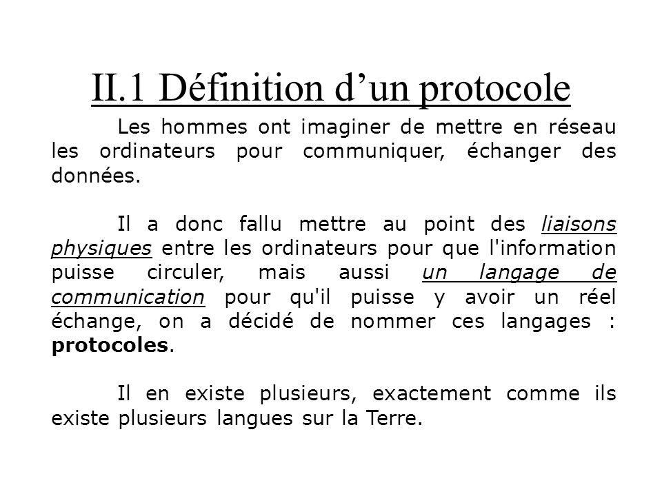 II.1 Définition d'un protocole
