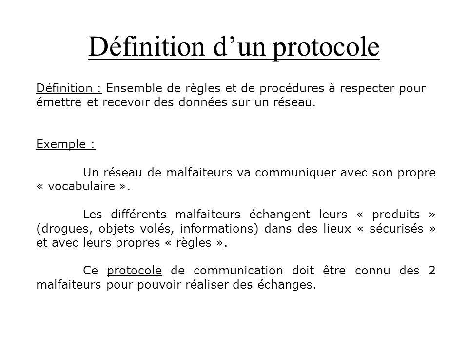 Définition d'un protocole