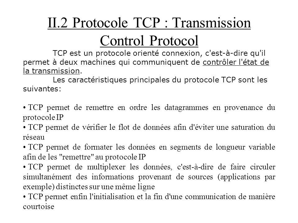 II.2 Protocole TCP : Transmission Control Protocol
