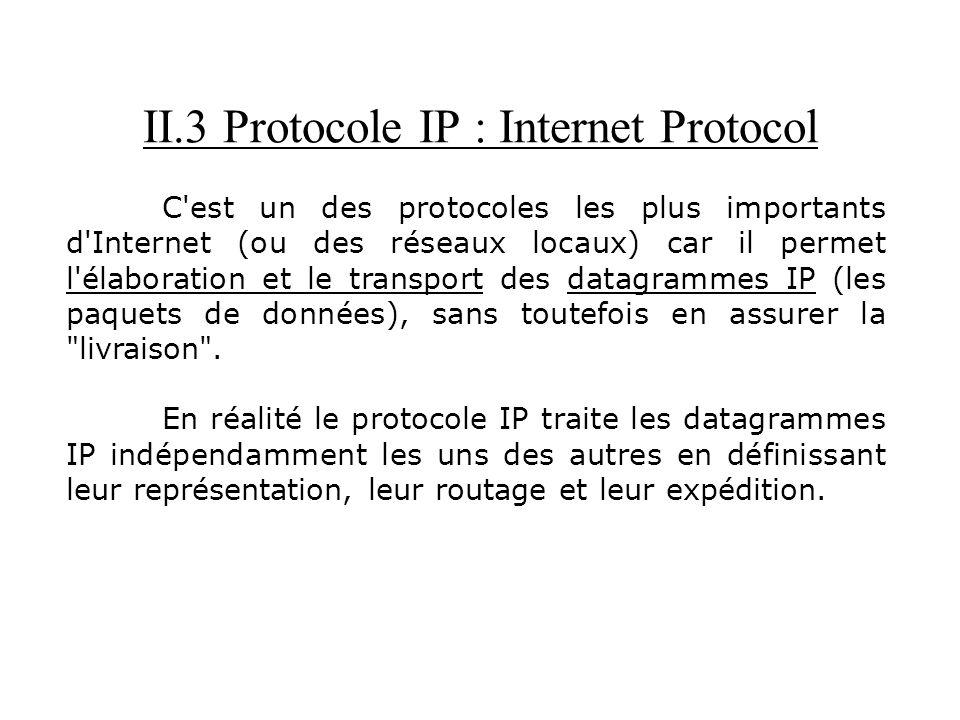 II.3 Protocole IP : Internet Protocol