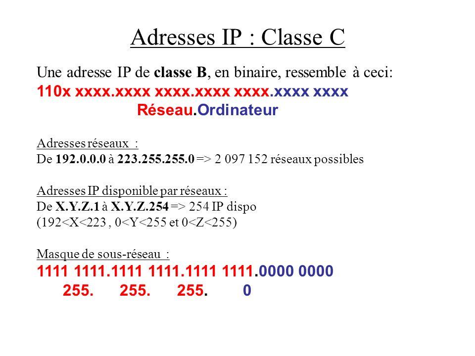 Adresses IP : Classe C Une adresse IP de classe B, en binaire, ressemble à ceci: 110x xxxx.xxxx xxxx.xxxx xxxx.xxxx xxxx.