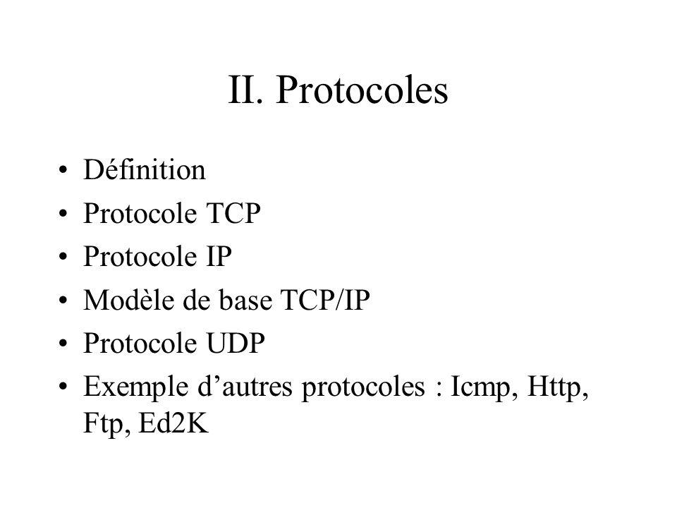 II. Protocoles Définition Protocole TCP Protocole IP