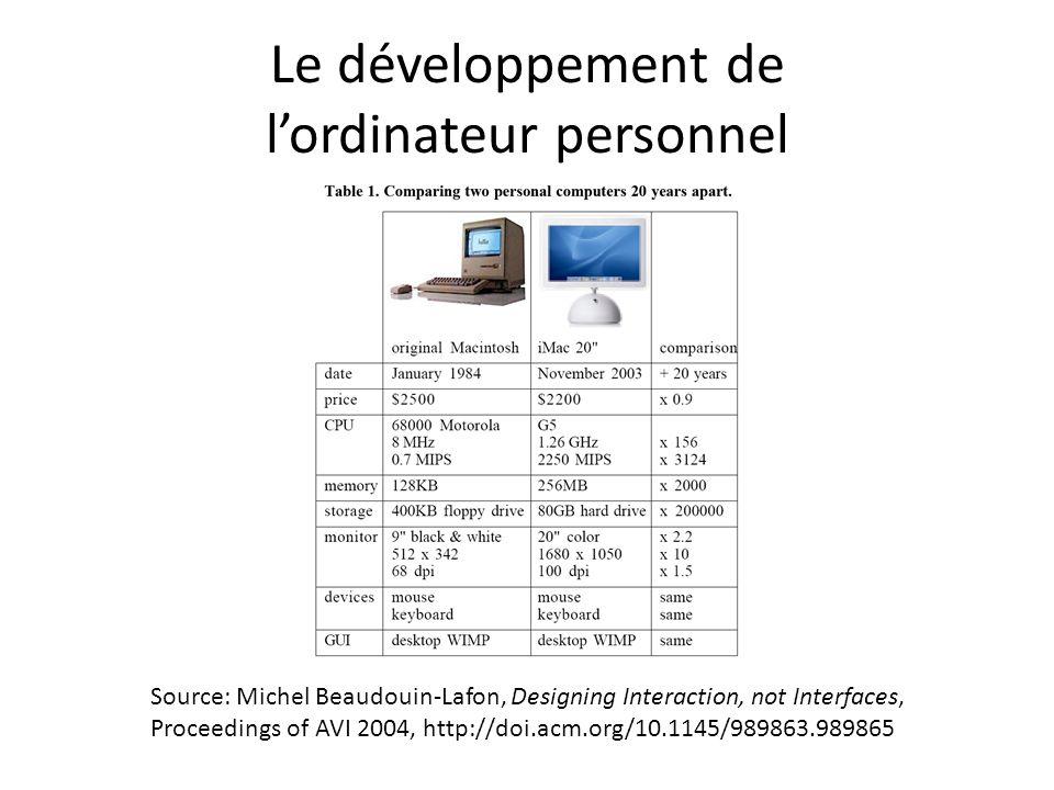 Le développement de l'ordinateur personnel