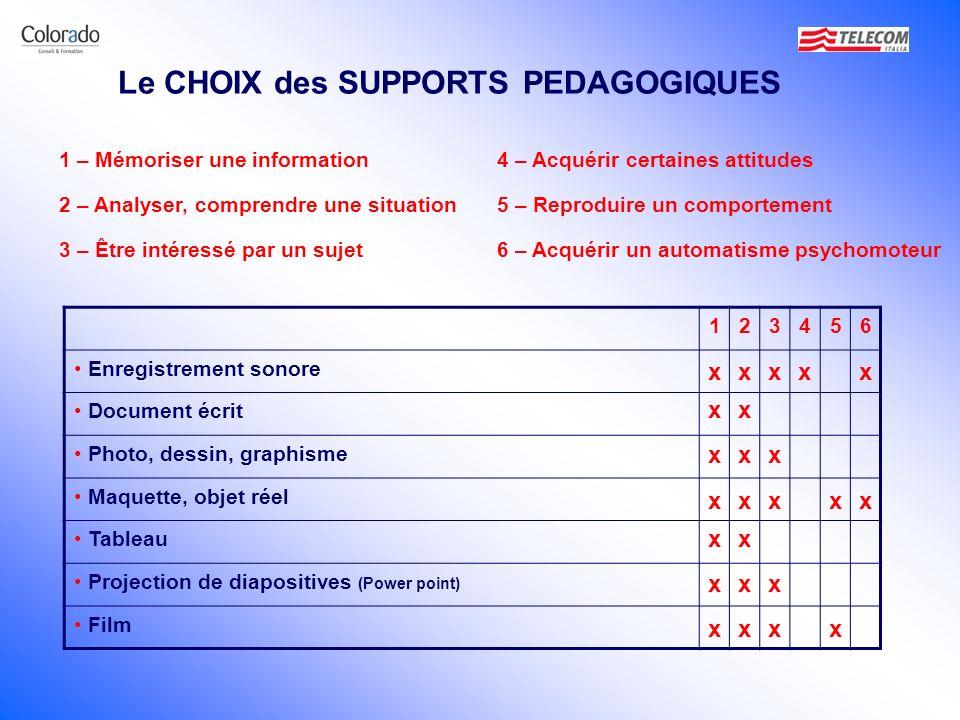 Le CHOIX des SUPPORTS PEDAGOGIQUES