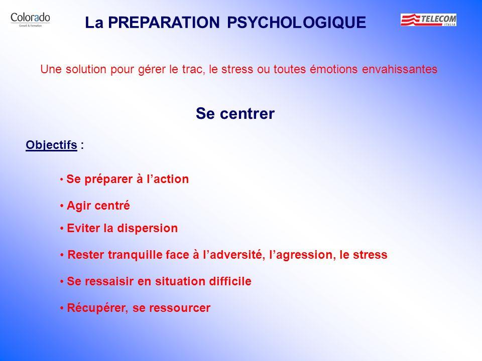 La PREPARATION PSYCHOLOGIQUE