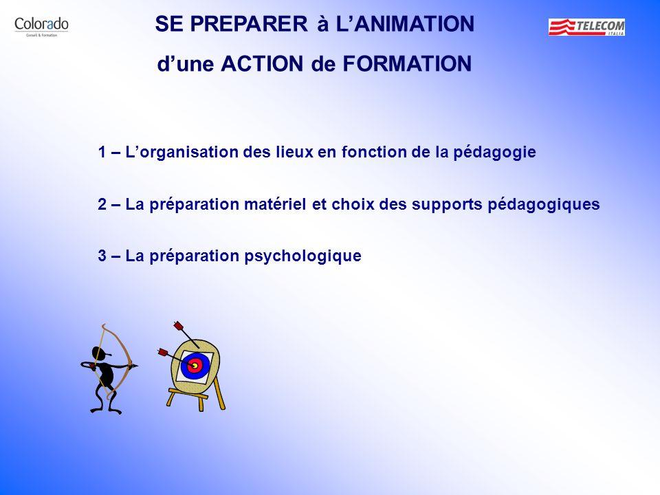 SE PREPARER à L'ANIMATION d'une ACTION de FORMATION