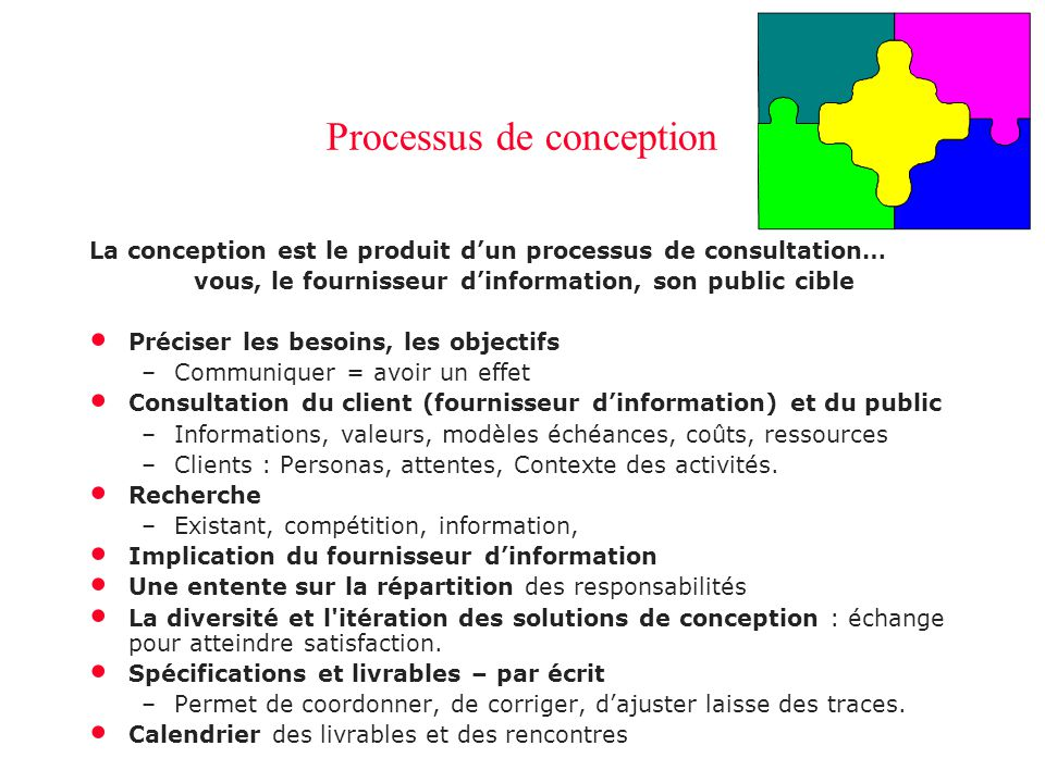 Processus de conception