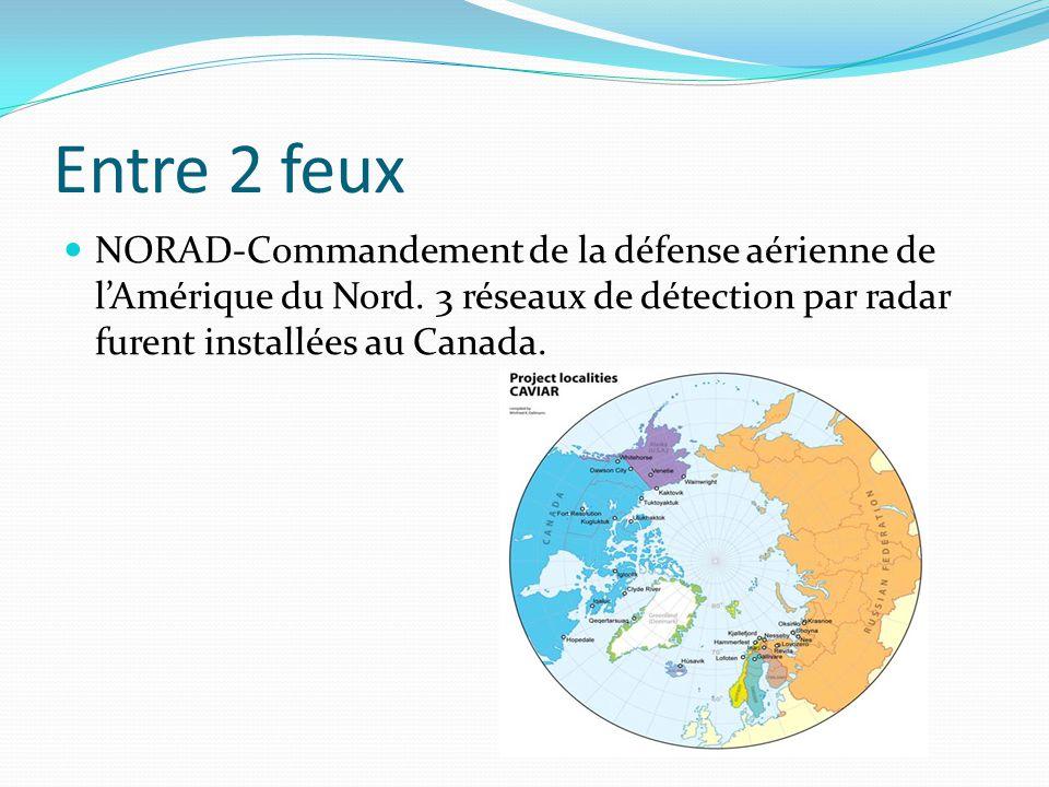 Entre 2 feux NORAD-Commandement de la défense aérienne de l'Amérique du Nord.
