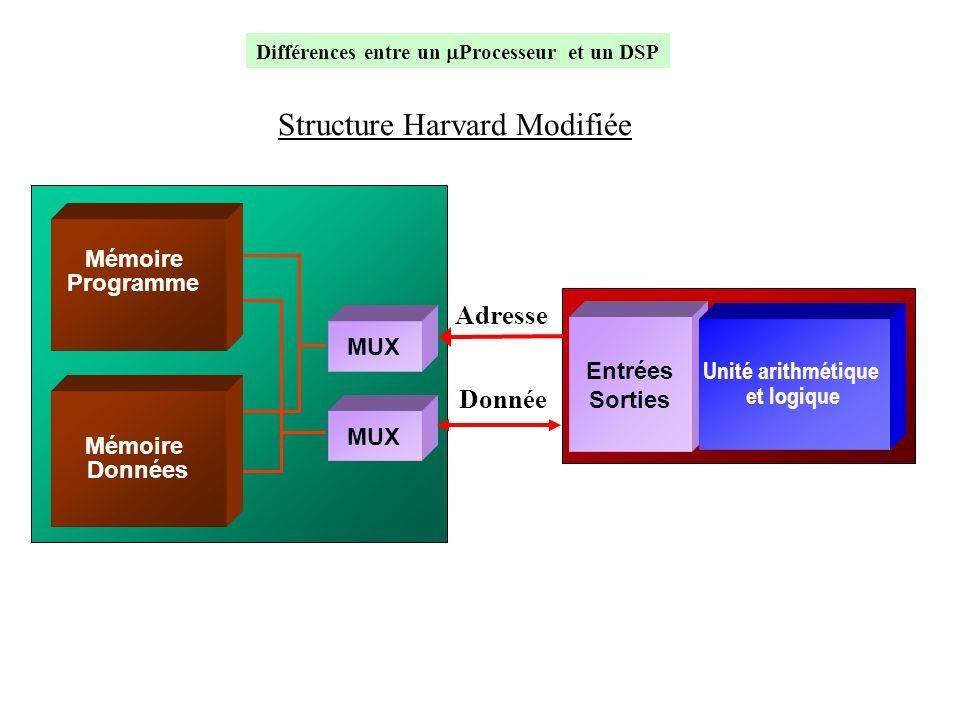 Structure Harvard Modifiée