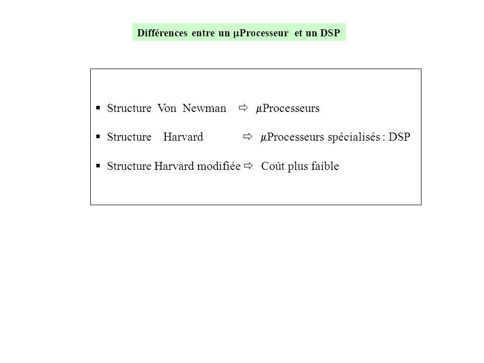 Structure Von Newman ð mProcesseurs