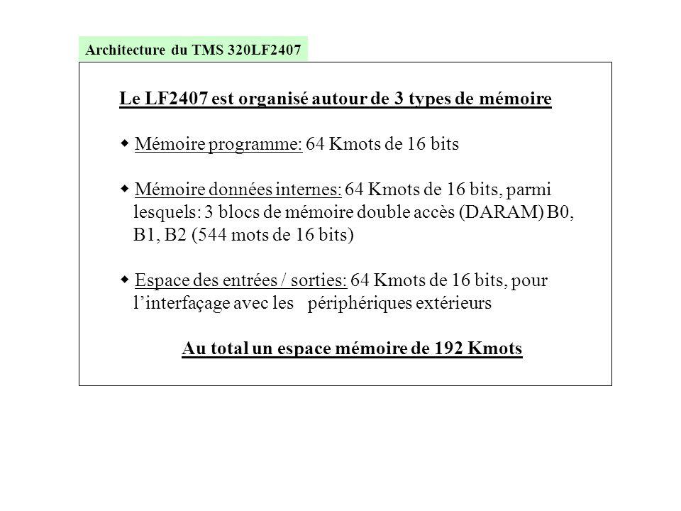 Le LF2407 est organisé autour de 3 types de mémoire