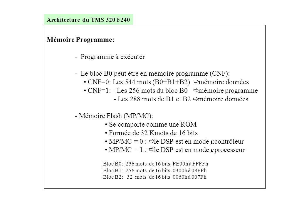 - Le bloc B0 peut être en mémoire programme (CNF):