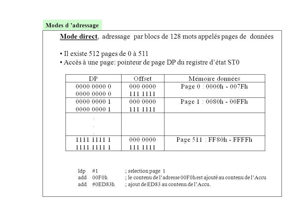 Mode direct, adressage par blocs de 128 mots appelés pages de données