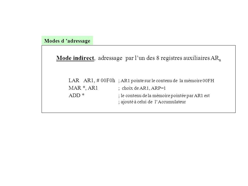 Mode indirect, adressage par l'un des 8 registres auxiliaires ARn