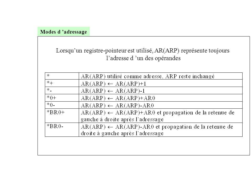 Lorsqu'un registre-pointeur est utilisé, AR(ARP) représente toujours