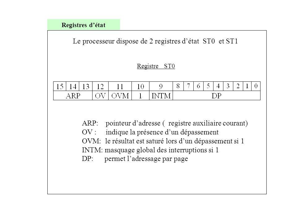 Le processeur dispose de 2 registres d'état ST0 et ST1