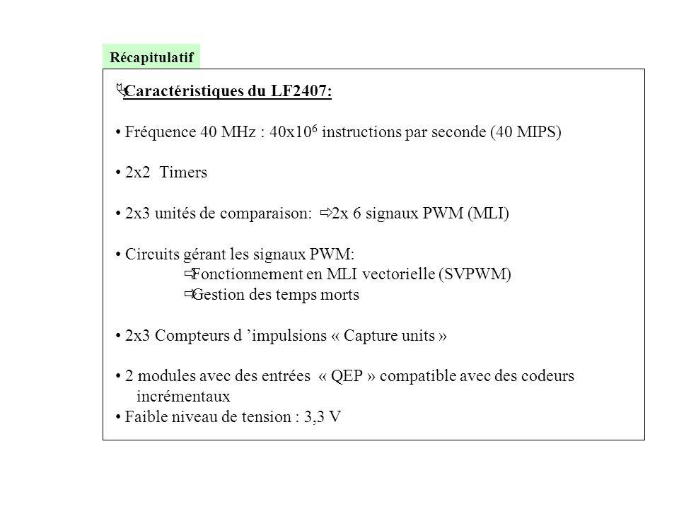 Caractéristiques du LF2407: