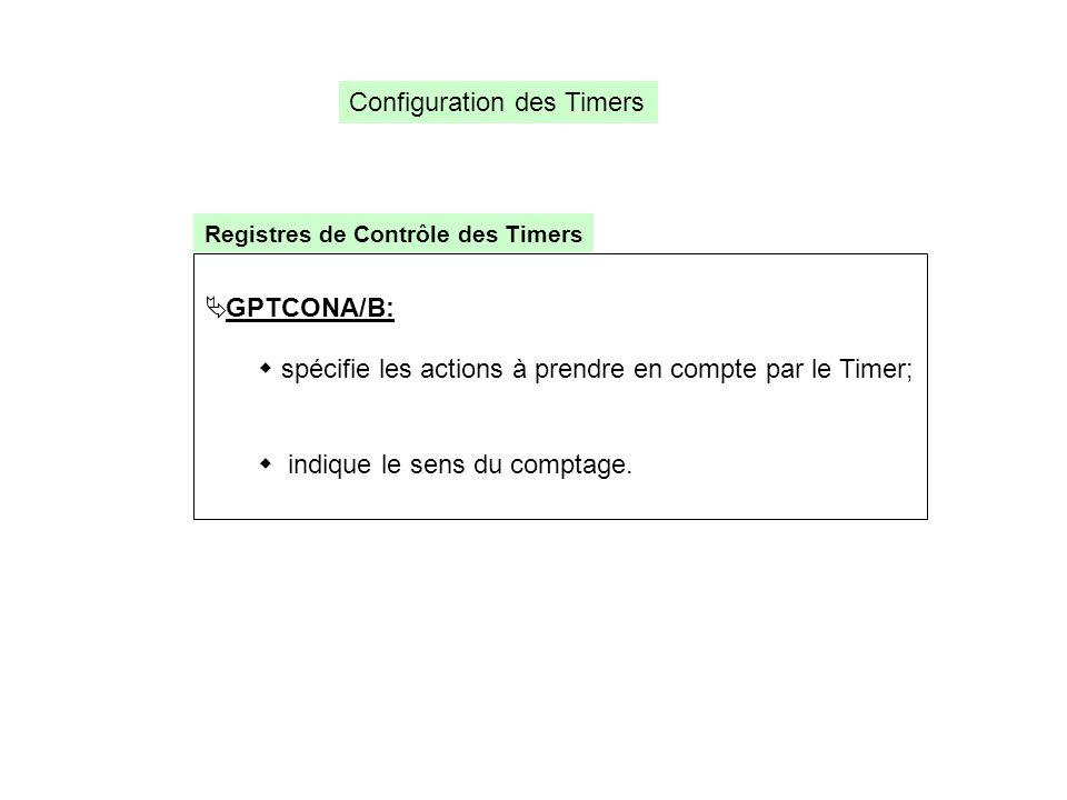 Configuration des Timers