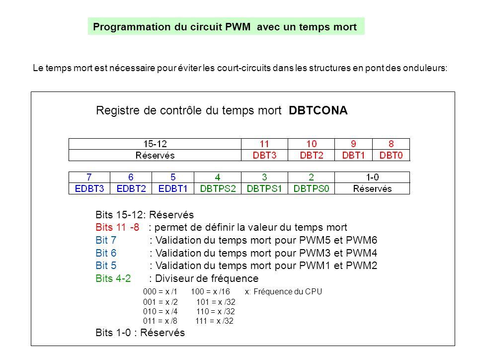 Registre de contrôle du temps mort DBTCONA