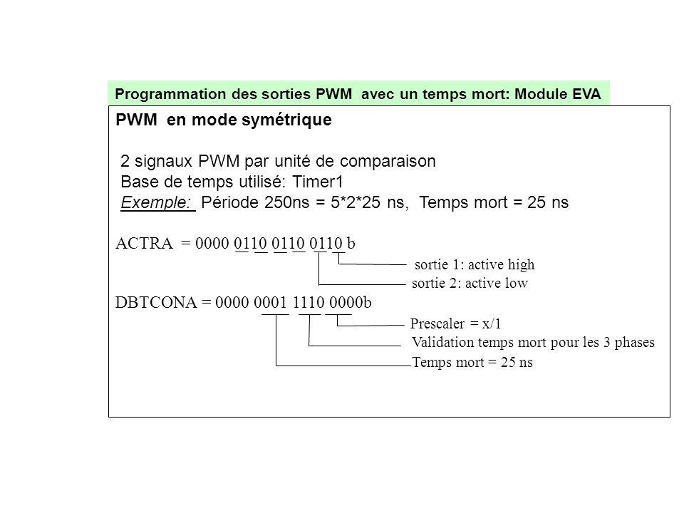 2 signaux PWM par unité de comparaison Base de temps utilisé: Timer1