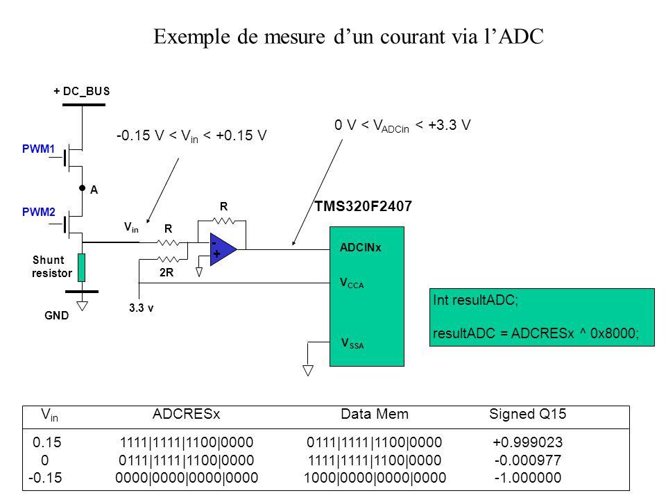 Exemple de mesure d'un courant via l'ADC
