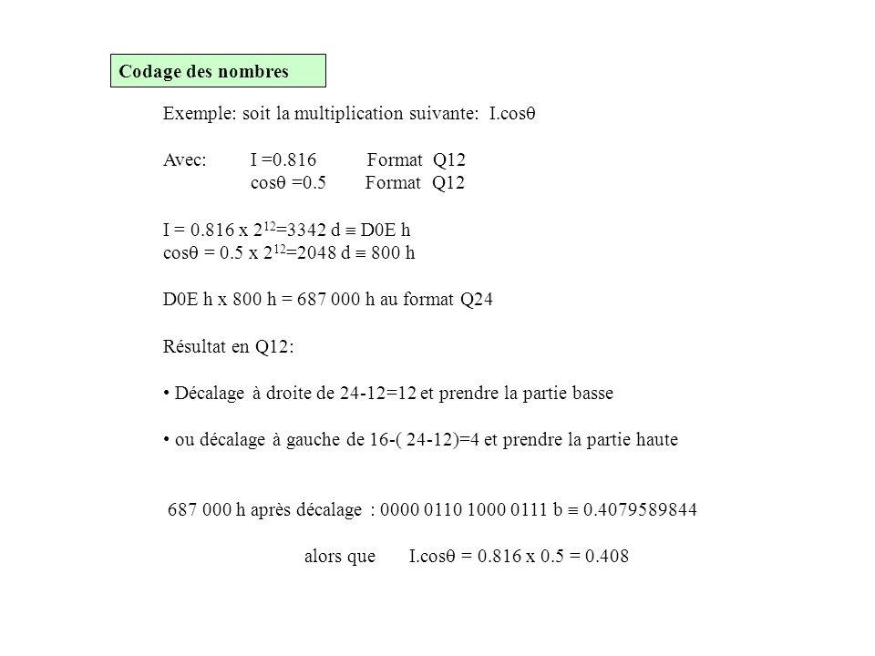 Codage des nombres Exemple: soit la multiplication suivante: I.cos Avec: I =0.816 Format Q12.