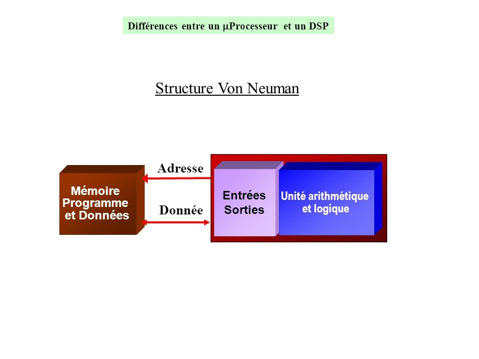 Structure Von Neuman Adresse Donnée Mémoire Entrées Unité arithmétique
