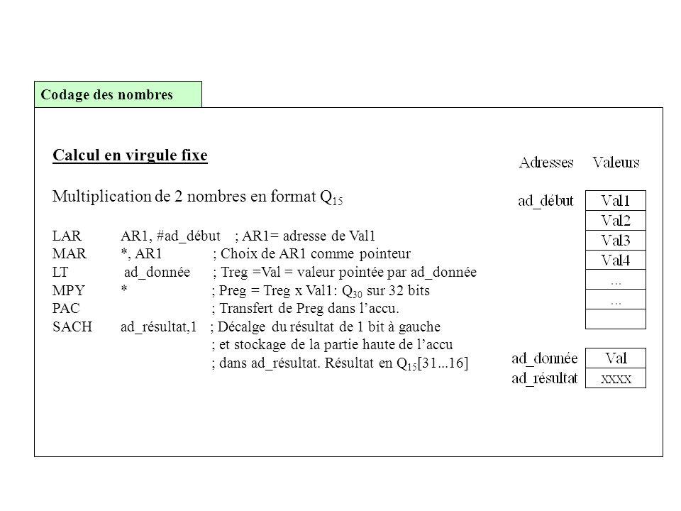 Multiplication de 2 nombres en format Q15