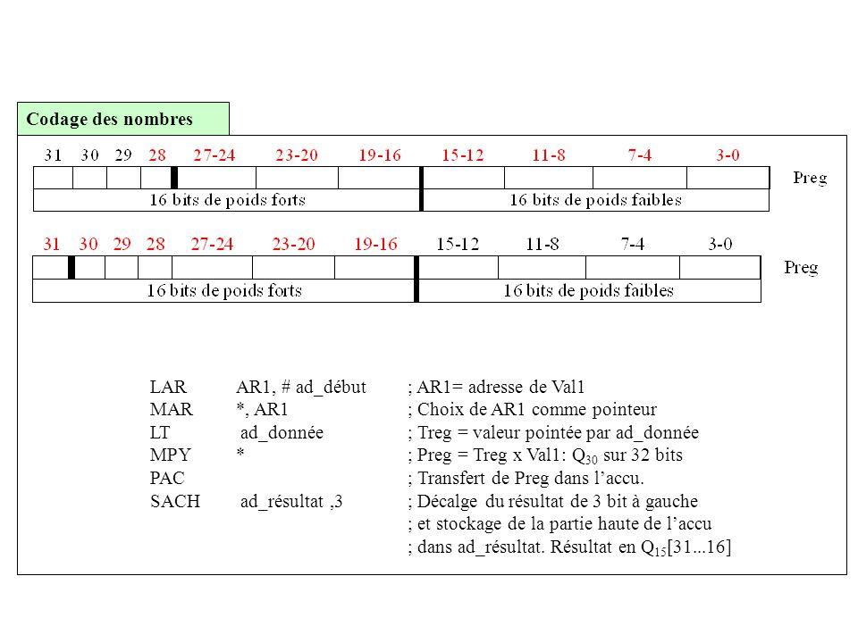 Codage des nombres LAR AR1, # ad_début ; AR1= adresse de Val1. MAR *, AR1 ; Choix de AR1 comme pointeur.