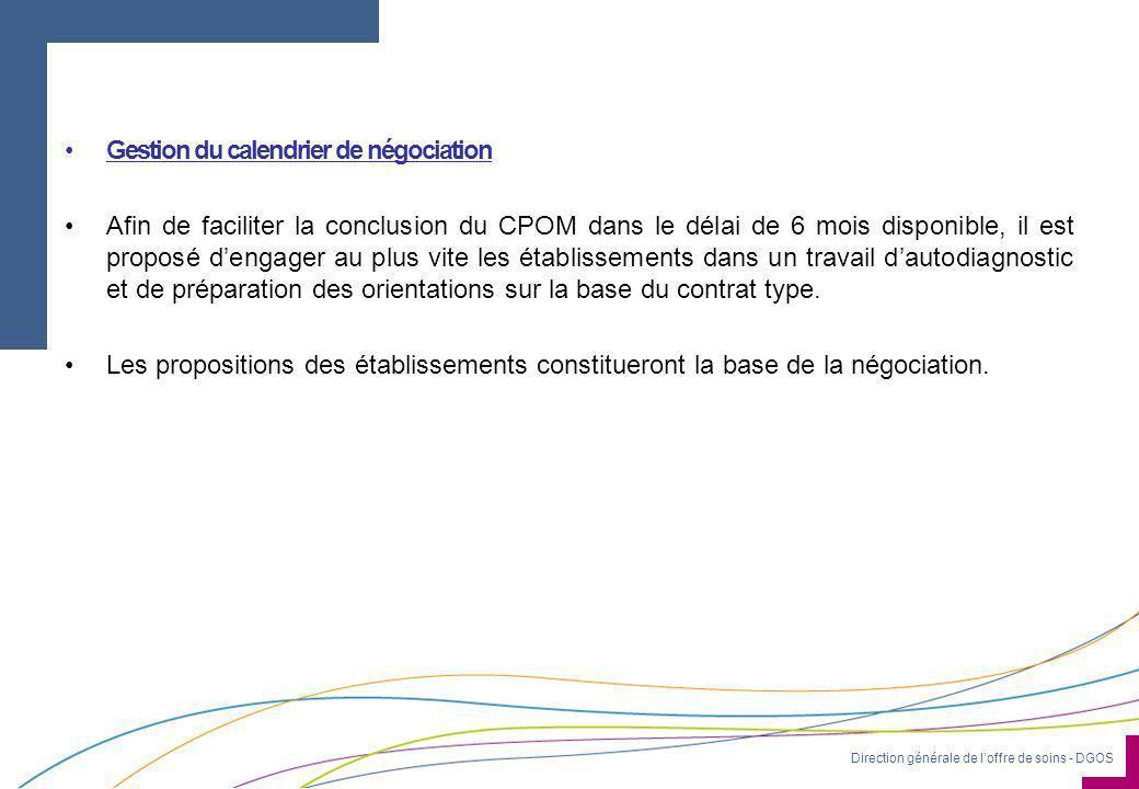 Gestion du calendrier de négociation