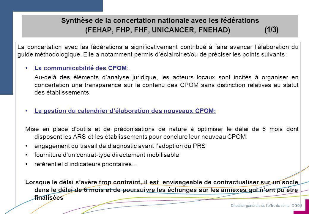 Synthèse de la concertation nationale avec les fédérations