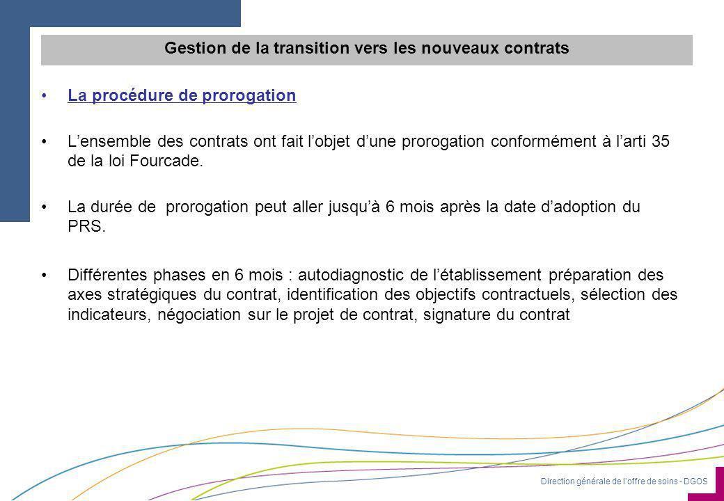 Gestion de la transition vers les nouveaux contrats