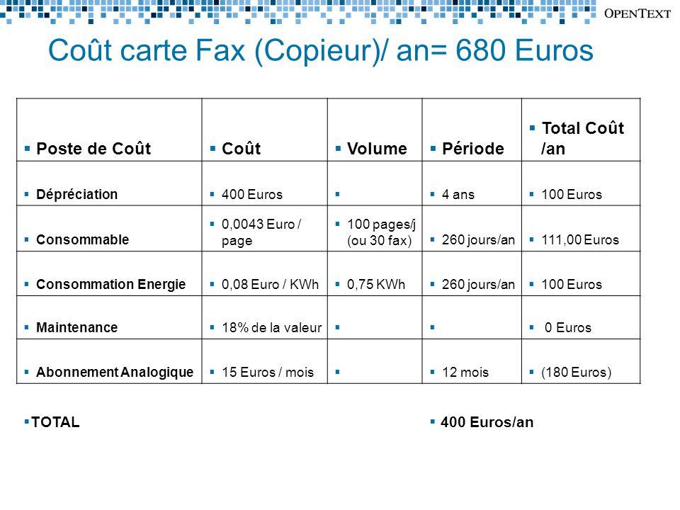 Coût carte Fax (Copieur)/ an= 680 Euros
