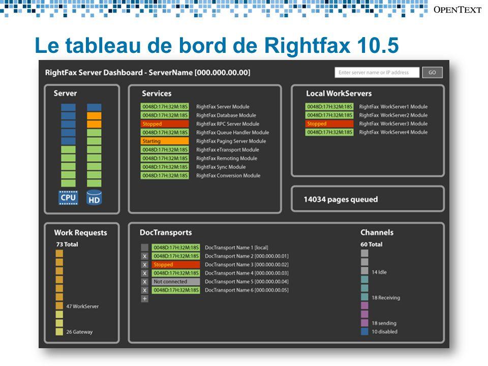 Le tableau de bord de Rightfax 10.5