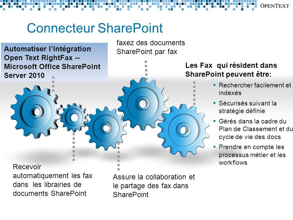 Connecteur SharePoint