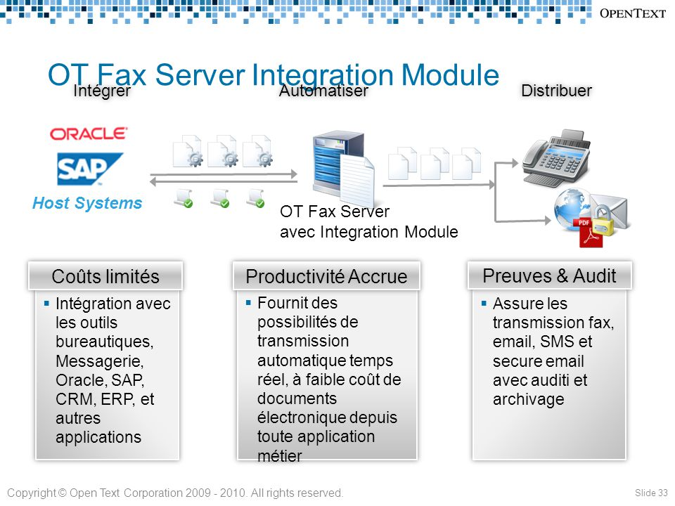 OT Fax Server Integration Module