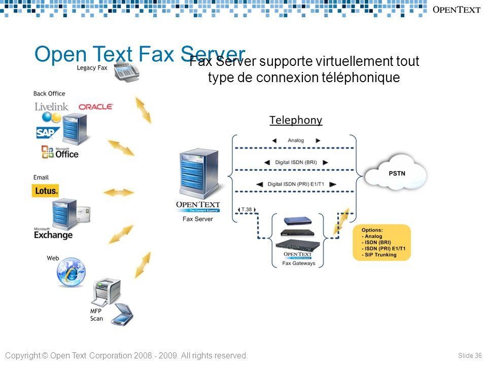 Fax Server supporte virtuellement tout type de connexion téléphonique