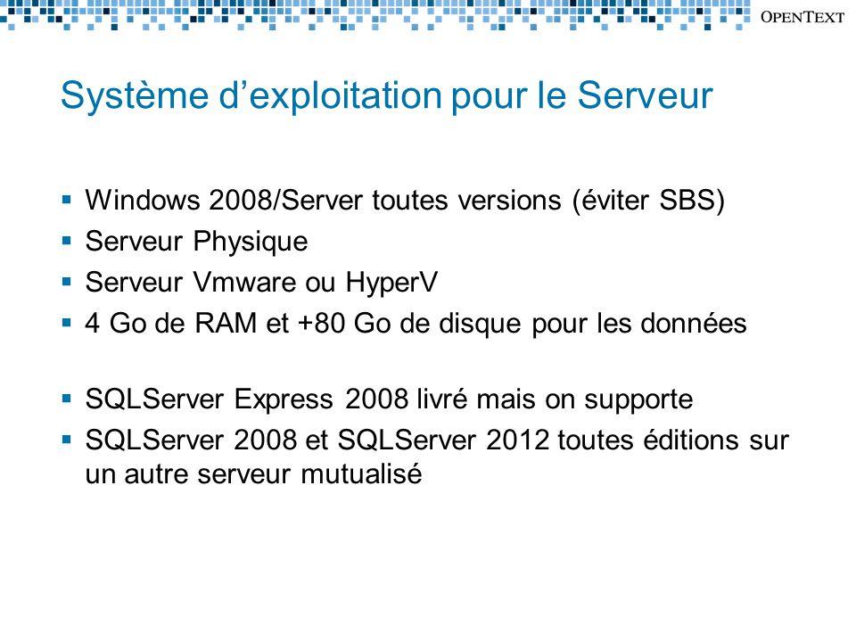 Système d'exploitation pour le Serveur