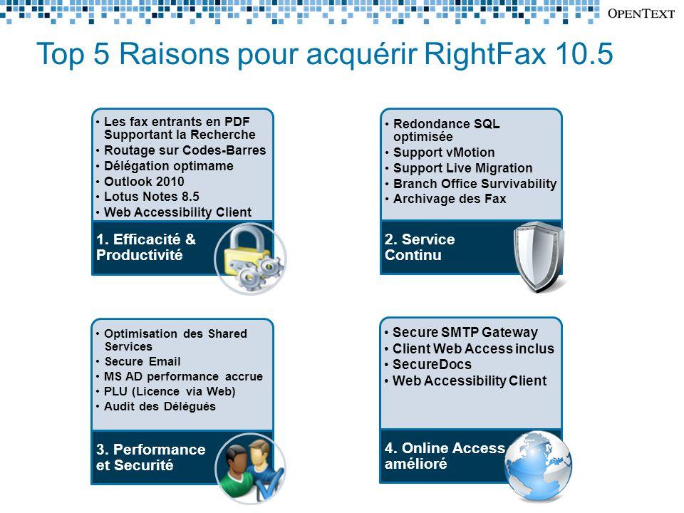 Top 5 Raisons pour acquérir RightFax 10.5