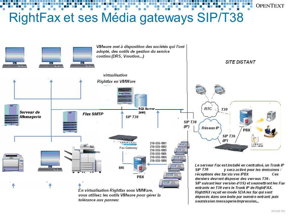 RightFax et ses Média gateways SIP/T38