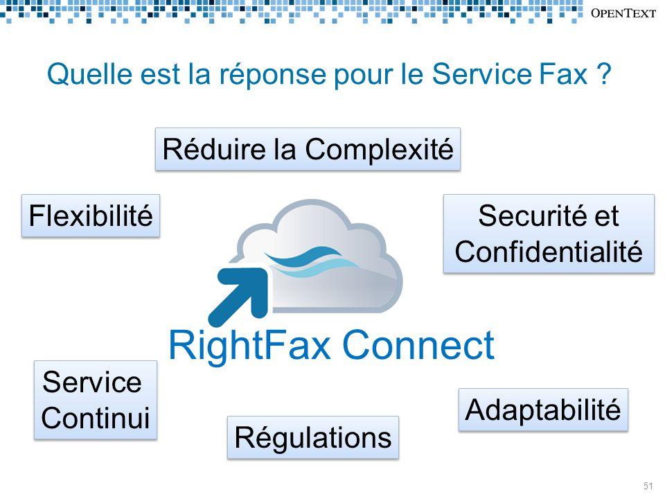 Quelle est la réponse pour le Service Fax