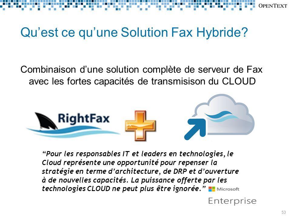 Qu'est ce qu'une Solution Fax Hybride