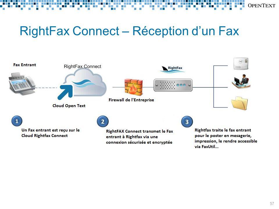RightFax Connect – Réception d'un Fax