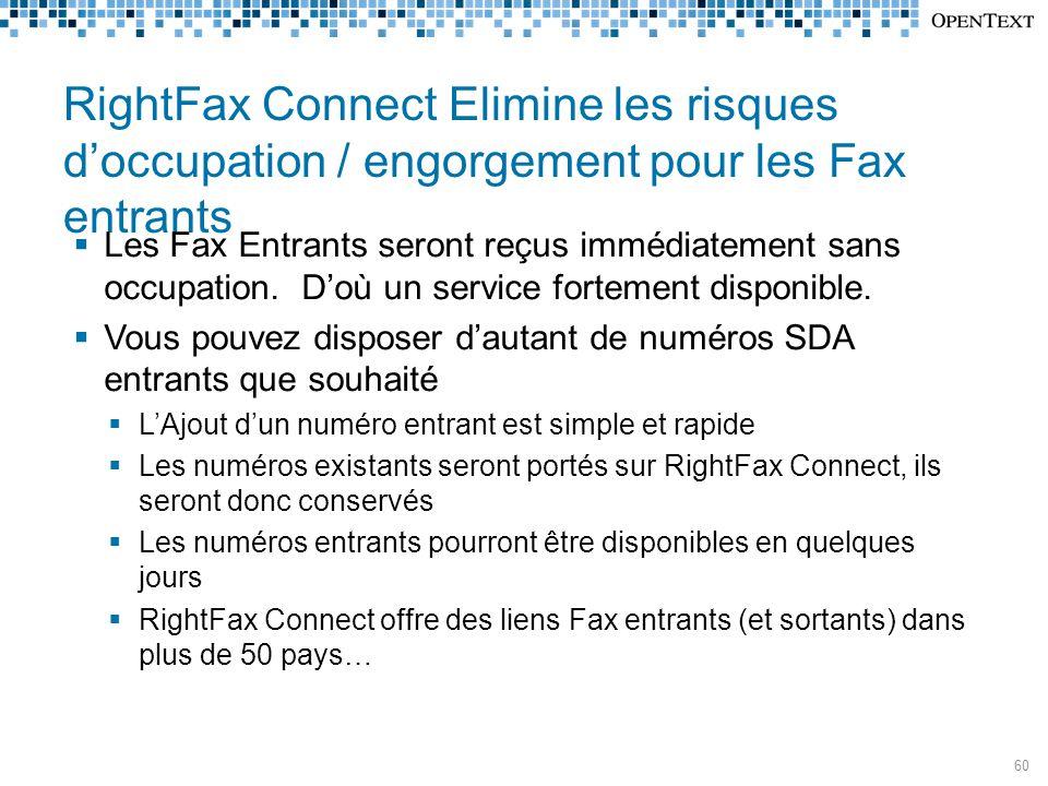 RightFax Connect Elimine les risques d'occupation / engorgement pour les Fax entrants