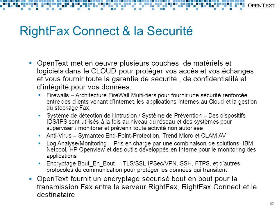 RightFax Connect & la Securité