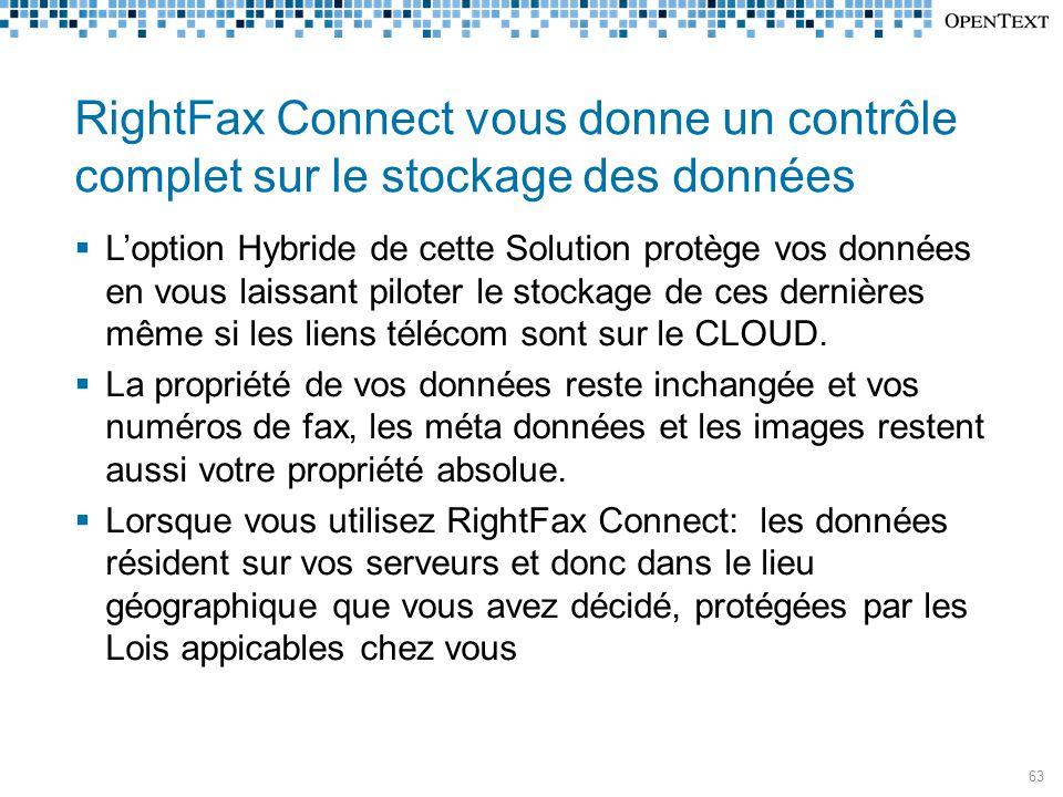 RightFax Connect vous donne un contrôle complet sur le stockage des données
