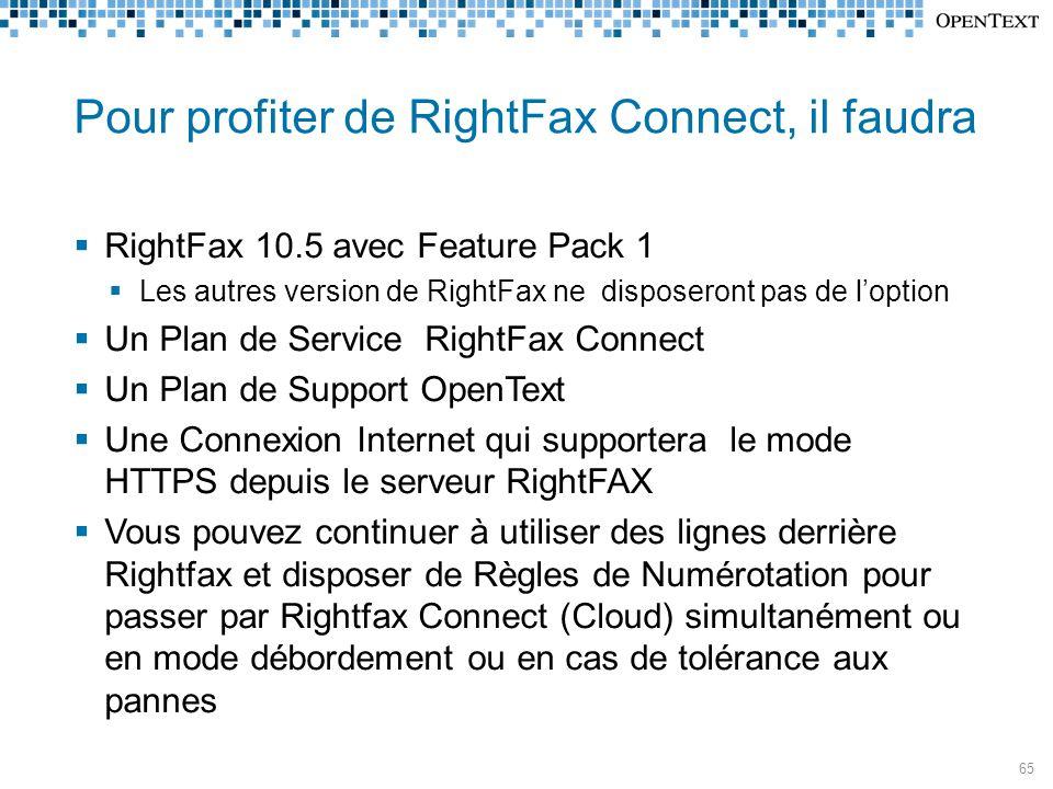 Pour profiter de RightFax Connect, il faudra