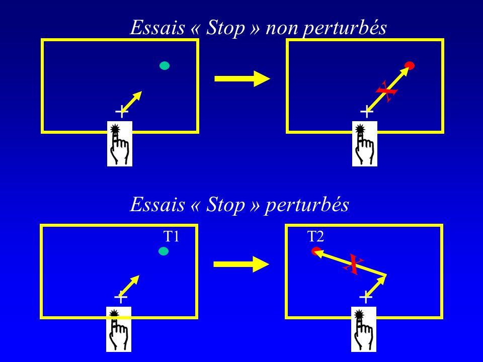 + + X + + X Essais « Stop » non perturbés Essais « Stop » perturbés T1