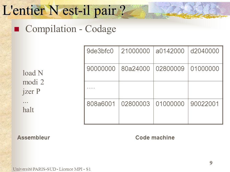 L entier N est-il pair Compilation - Codage load N modi 2 jzer P ...